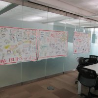 Graphic Facilitation for Ketchum