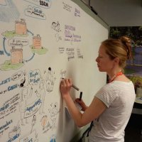 Graphic Facilitation at Google Campus