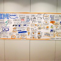 Graphic recording for IBM, London