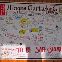 Magna Carta workshop for the British Library