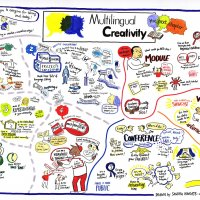 Multilingual creativity Lab